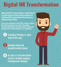 HR Transformation Discussions – Accelerating People Excellence